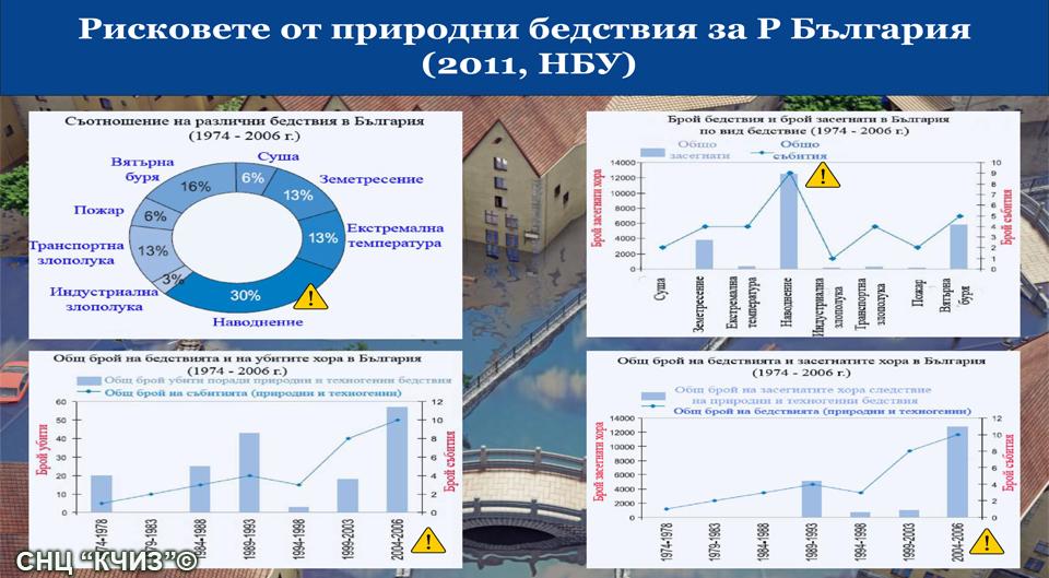 """Проект """"Регионален център по бедствия и аварий"""" на СНЦ «КЧИЗ»"""