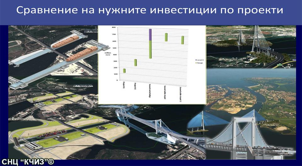 """Проекти №1 и №2 (+ №3) Пристанище Варна = 3 в 1  """"Мост & Шлюз & Терминал"""" за достъп към Варненско езеро на СНЦ """"КЧИЗ"""""""